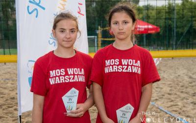 Mistrzostwa Mazowsza Młodziczek